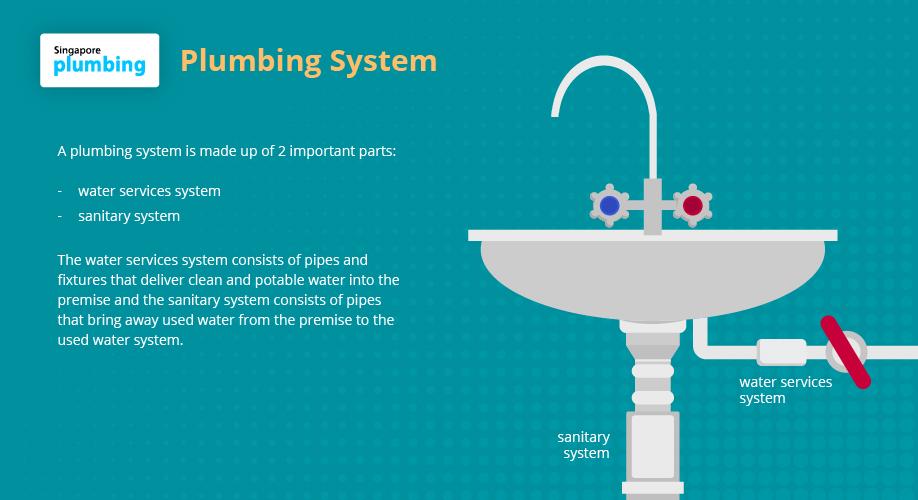 plumbing system in Singapore