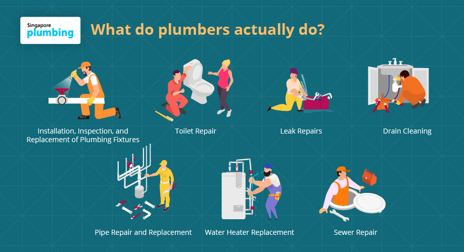 what do plumbers actually do?